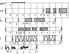 03.04.15 – Ukrainian electroacoustic music – sources & formation