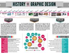 20.02.13 — Круглый стол «История дизайна на границе (об истории графического дизайна 60-х и влияниях)»
